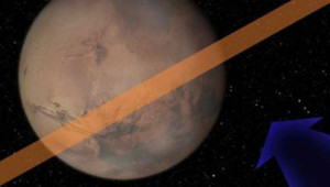astéroïde Mars