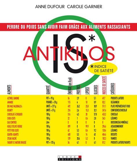 Minceur : IS antikilos, le nouveau livre référence sur le régime