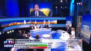 Européennes : règlement de comptes à l'UMP