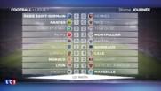 """""""Ouf, l'OM reste en Ligue 1"""" : tous les résultats de la 36e journée"""