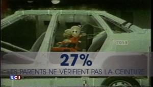Selon les enfants, 65% des parents roulent trop vite