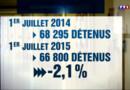 """Le 20 heures du 27 juillet 2015 : Incarcérations en baisse : """"la ministre de la justice accusée de laxisme"""" - 1021"""