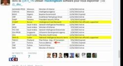 Hacking Team, une entreprise de surveillance des internautes piratée