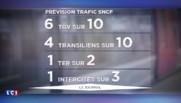 Grève SNCF : 60% des TGV assurés, 40% des Transiliens et la moitié des TER