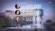 Primaire à droite : Juppé, Sarkozy… quelles mesures économiques pour les candidats ?