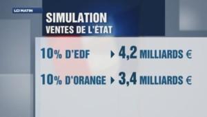 Le montant des parts de l'Etat dans Orange et EDF