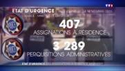 L'assignation à résidence, une mesure controversée de l'état d'urgence