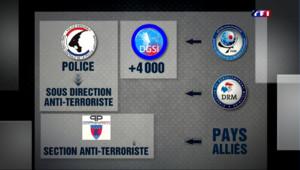 Le 20 heures du 8 janvier 2015 : Charlie Hebdo : comment la France lutte contre la menace terroriste ? - 3354.793