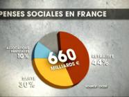Le 20 heures du 25 novembre 2014 : La France championne du monde de la d�nse sociale - 1137.129309448242