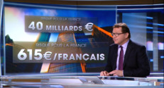 """Le 13 heures du 26 janvier 2015 : Dette de la Grèce : """"Risque improbable"""" que la France ne soit pas remboursée - 423.669"""