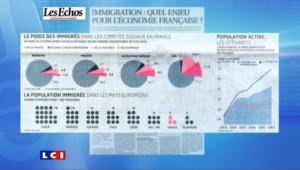 Quel est l'impact de l'immigration sur l'économie française ?