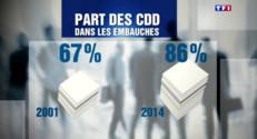 Le 13 heures du 29 mai 2015 : Les CDD se multiplient, vers la mort du CDI ? - 797