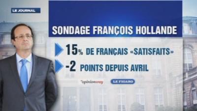 sondage françois hollande.