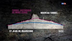 LGV Lyon-Turin : un projet controversé