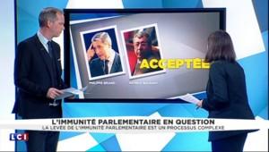 """""""L'immunité parlementaire peut être levée très facilement"""" : Claude Guéant a-t-il raison ou tort ?"""