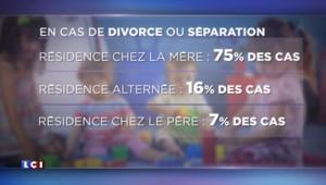 Le couple, une valeur sûre en France, mais les unions sont plus fragiles
