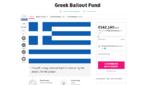 Campagne de crowdfunding pour sauver la Grèce