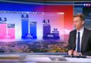 """Le 13 heures du 30 mars 2015 : Départementales : les électeurs du FN """"très agacés par ces résultats"""" - 1166.988"""