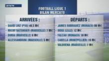 Fin du mercato : la Ligue 1 est-elle en danger ?