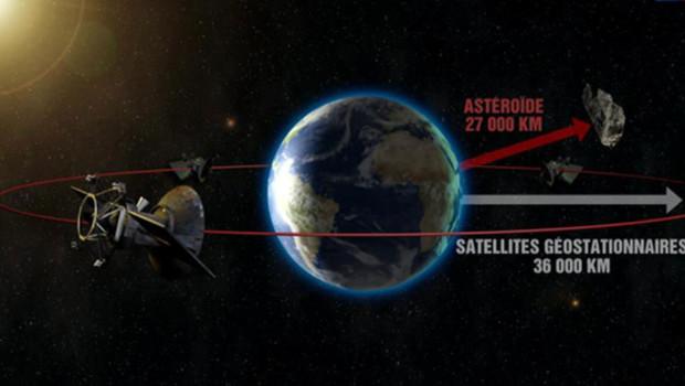 Infographie de l'astéroïde 2012 DA14, censé passer à 27.000 km de la Terre le 15 février 2013