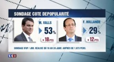 François Hollande remonte dans les sondages