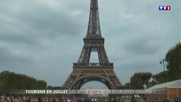Tourisme en France : une baisse de fréquentation avérée