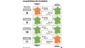 Les prévisions de trafic du week-end du 11 novembre 2013