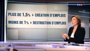 """Le 20 heures du 25 avril 2013 : Pic historique du ch�e : """"La faute �'absence de croissance"""" - 879.2649999999999"""