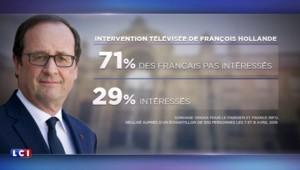 Hollande sur France 2: l'opposition sceptique