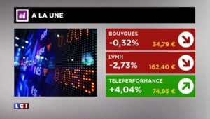 La Bourse de Paris du vendredi 13 novembre 2015