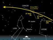La trajectoire de l'astéroïde 2004-BL86
