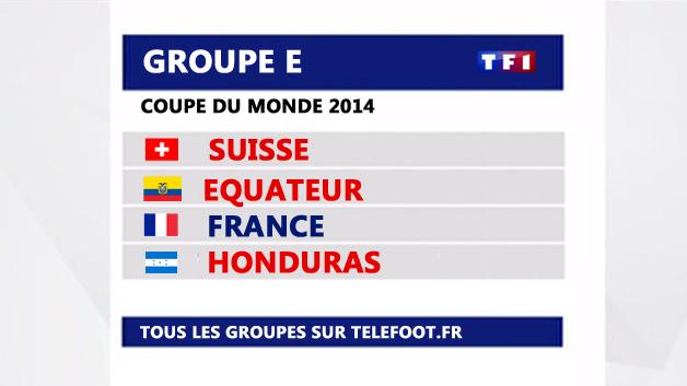 News t l foot coupe du monde 2014 tout sur le groupe - Les meilleurs buteurs de la coupe du monde ...