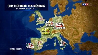 Le 20 heures du 20 août 2014 : Les Fran�s �rgnent de plus en plus - 465.67