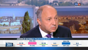 "Fabius : ""si on vote à droite, on vote Copé Premier ministre"""