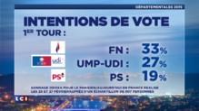 """Départementales: Jérôme Guedj appelle au """"vote utile"""""""