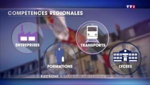 Les élections régionales à la loupe