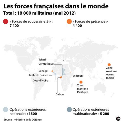 Les forces militaires françaises engagées dans le monde