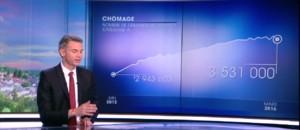 Emploi, croissance, contrat DCNS : la belle semaine de Hollande