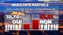 """Dette grecque : sans réformes structurelles, """"pas d'avenir pour la Grèce"""""""