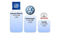 Podium Constructeurs automobiles 2011