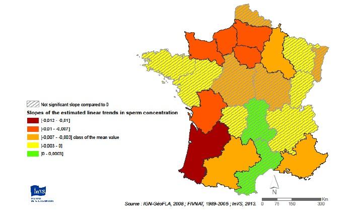 Tendance d'évolution de la concentration en spermatozoïdes, de 1989 à 2005