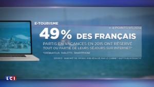 Tourisme, le bilan 2015 : les français ont moins voyagé et ont changé leurs habitudes