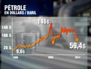 Le 20 heures du 17 décembre 2014 : Russie : pourquoi le rouble est en pleine crise ? - 676.6866258544921