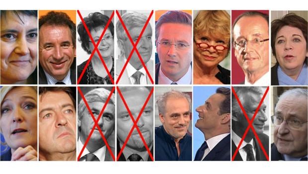 Les candidats déclarés fin 2011 à la présidentielle de 2012 (Jean-Pierre Chevènement, Christine Boutin, Hervé Morin et Frédéric Nihous se sont retirés)
