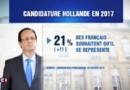 Un Français sur cinq souhaite qu'Hollande se représente en 2017