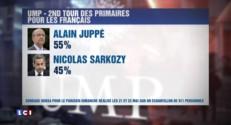 Sondage : les Français préfèrent Juppé à Sarkozy pour la présidentielle