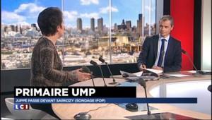 """Juppé en tête des sondages : """"Sarkozy fait tout ce qu'il doit faire, mais les Français n'accrochent pas"""""""