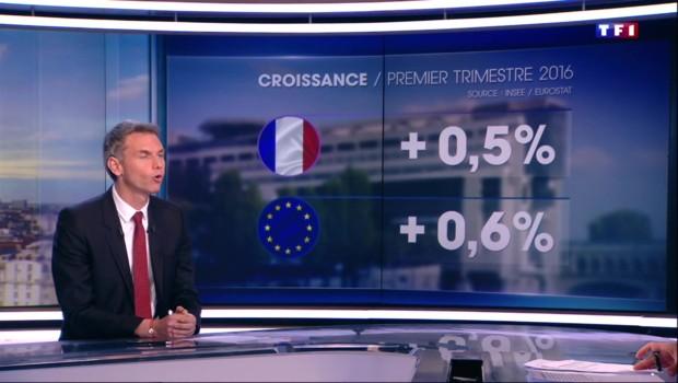 """#ÇaVaMieux, la stratégie du """"petit pas"""" de François Hollande renoue avec la croissance"""