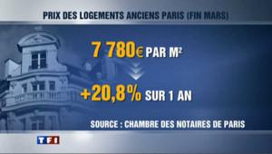 Immobilier : la flambée des prix se poursuit en Ile-de-France