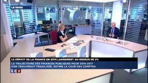 """Déficit de la France : """"La Cour des comptes met le doigt là où ça fait mal"""""""